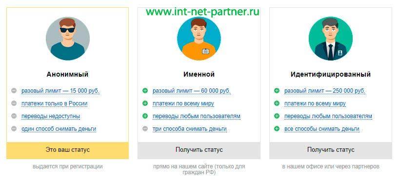 Идентификация средств через Яндекс Деньги