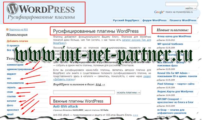 Плагины оптимизации изображений для wordpress блога