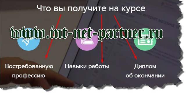 Обучение специальности контент менеджер