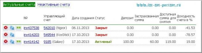 Отчёт по инвестированию за март 2014