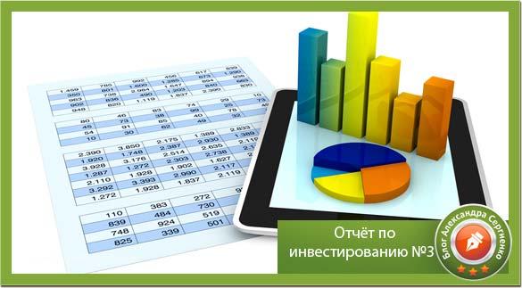 Отчёт по инвестированию за май 2014