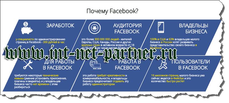Профессия администратор группы в facebook. Для кого подойдет?