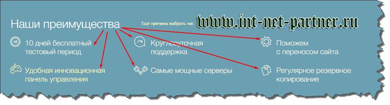 Хостинг timeweb мой отзыв