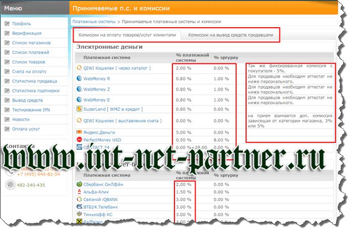 Как настроить прием платежей на сайте? Лучшие сервисы
