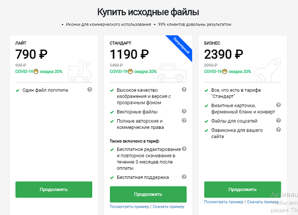 Цены сервиса Turbologo.ru